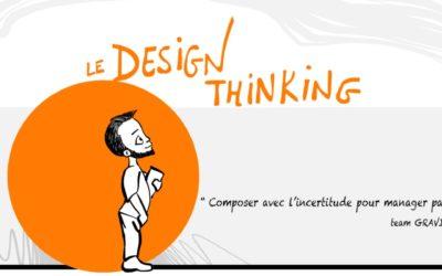 Le design thinking et le management de l'innovation